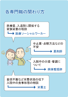 admission-discharge support_25.png